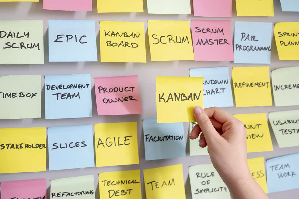 Your guide to online Kanban tools