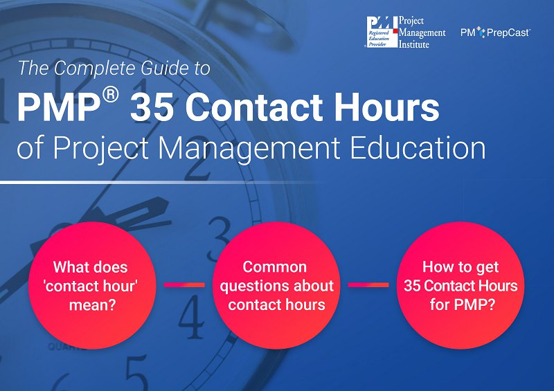 Guide to earning 35 PMP Contact Hours