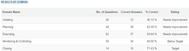 Exam1-Score-by-domain.JPG