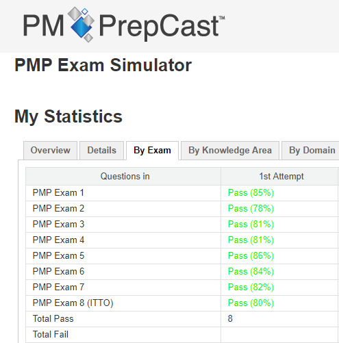 simulator-score.png