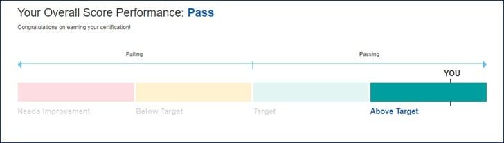 Exam_Results.jpg