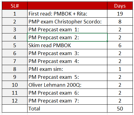 studyplan.png