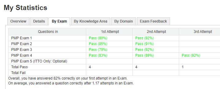 examPrepCast.png